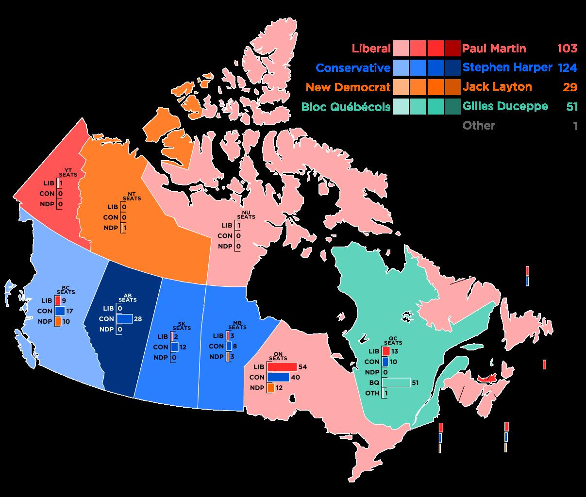 canada federal election 2006