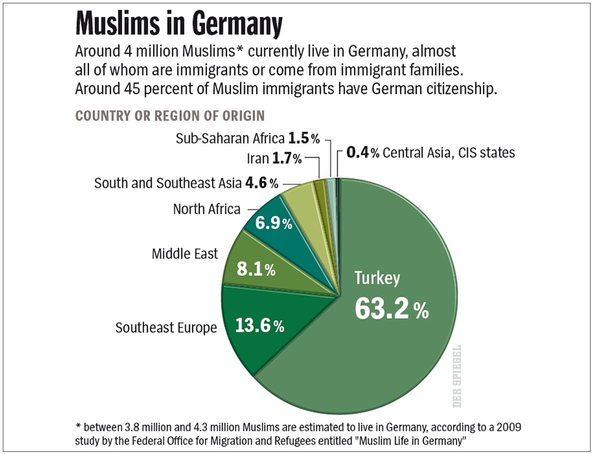 Free Muslim Islamic Matrimonial for single Muslims seeking marriage