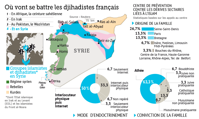 french jihadists in syria