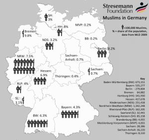 muslims in germany stresemann