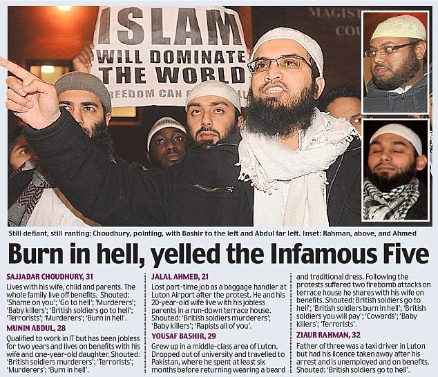 uk islamists welfare